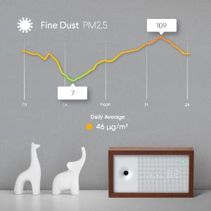 Awair 2nd Edition Air Quality Monitor 1 1